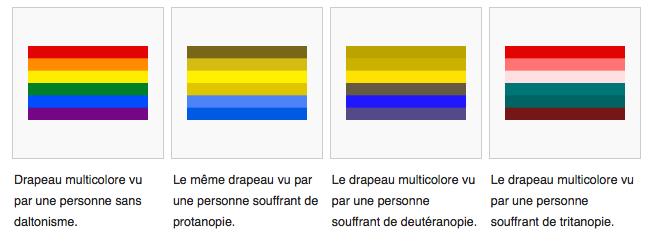 La vision d'un drapeau