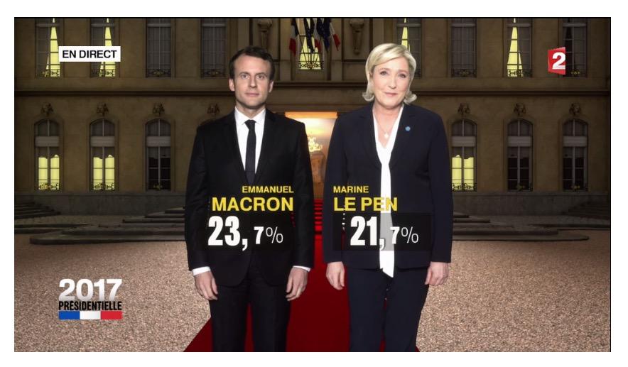 Deuxieme tour présidentielle 2017